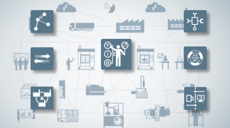 Features Of Smart Manufacturing Bosch Rexroth Great Britain